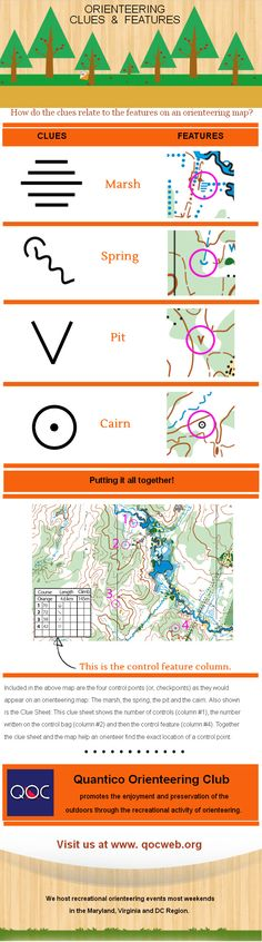 Orienteering Clues & Features. Here's how some clues relate to the features on an orienteering map. To find out more about orienteering visit our website: www.QOCweb.org