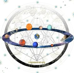 Astrology, Buddha, Zodiac, Art, Spiritual, Ilustration, Signs, Horoscope