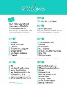 Something Turquoise name change checklist wedding checklist We've got all the checklists that will make planning your wedding a breeze Before Wedding, Post Wedding, Budget Wedding, Wedding Tips, Wedding Events, Wedding Planner, Dream Wedding, Wedding Day, Wedding Stuff