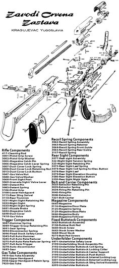 ak 47 parts labeled image military personnel arms rh pinterest com full auto ak 47 parts diagram romanian ak-47 parts diagram