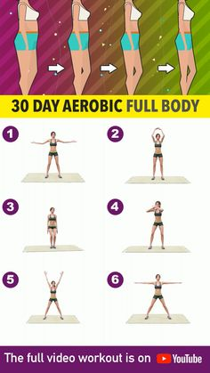 Aerobic Full Body Workout (No Equipment) Body Weight Leg Workout, Full Body Gym Workout, Gym Workout Videos, Abs Workout Routines, Gym Workout For Beginners, Waist Workout, Weight Loss Workout Plan, Gym Workouts, Sport Studio