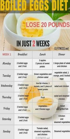 2 Week Diet Plan - help you increase your metabolism and burn fat. - A Foolproof, Science-Based System thats Guaranteed to Melt Away All Your Unwanted Stubborn Body Fat in Just 14 Days.No Matter How Hard You've Tried Before! 2 Week Diet Plan, 2 Week Egg Diet, 3 Day Diet, Fat Loss Diet, Lose 20 Pounds, Diet Recipes, Locarb Recipes, Atkins Recipes, Bariatric Recipes