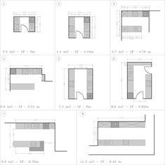 Voici plus en détail quelques aménagements de cuisine lorsque les meubles sont disposés en deux rangées parallèles. Cette disposition est très fonctionnelle car elle ne laisse pas d'angle perdu. Dans l'exemple n°6, on pourrait être tenté d'ajouter au bout de la cuisine deux meubles de