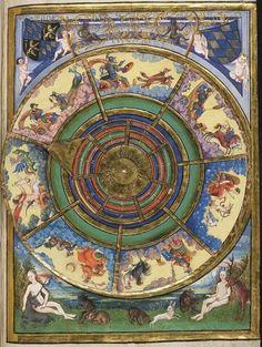 The sun in a map, XVI century, St. Gallen, Switzerland; #astrology #spiritual #mystical #sun