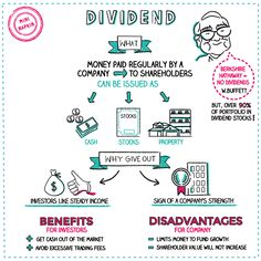 What is a Dividend? Napkin Finance has the answer for you! Teaching Economics, Economics Lessons, Financial Literacy, Financial Tips, Economics Poster, Investment Club, Stock Trading Strategies, Accounting And Finance, Business Money