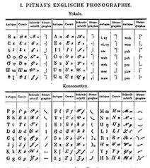 Shorthand Course In Urdu Pdf