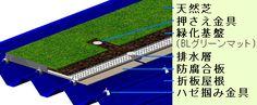 工法K-TLF09概念図