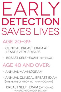 Early detection breast cancer