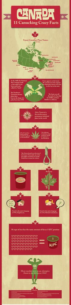 Eleven little known facts about Canada and Canadians. Funny place names, animals, ideas about marijuana and religion.