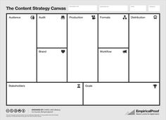 Content strategy requires a lot of focus and input from content teams and stakeholders. To help with this, I've come up with the Content Strategy Canvas. Digital Marketing Strategy, Marketing Plan, Marketing Tools, Media Marketing, Marca Personal, Personal Branding, Business Model Canvas, Brand Management, Social Media Content