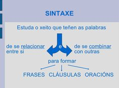 presentacin-sintaxe-unidades-e-funcins-2328993 by netcharo via Slideshare