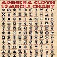 "honorafrica: "" #Adinkra #Cloth Symbols Chart From The #Akan of #Ghana…"
