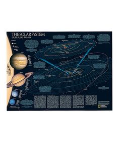 Love this Solar System Two-Sided Laminated Map by National Geographic on #zulily! #zulilyfinds