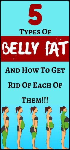 Health Inspiration Health and Fitness: 5 Types Of Belly Fat And How To Get Rid Of Each Of Them - lose weight easily and fast, amazing weight loss secrets Weight Loss Secrets, Losing Weight Tips, Best Weight Loss, Healthy Weight Loss, Weight Gain, Protein Snacks, High Protein, Menopause, Doterra