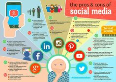 Here are a few of the pros and cons of #SocialMedia. There are both good and bad aspects of staying connected to people on social media.  #DigitalMarketing #SMO #SMM