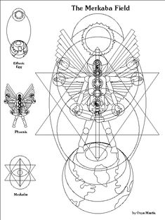 LIVING IN THE HEART Sacred Geometry Symbols, Alchemy Symbols, Aleister Crowley, Spirit Science, Ancient Mysteries, Flower Of Life, Book Of Shadows, Astrology, Meditation