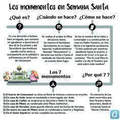 Un infográfico con todo lo que necesitas saber sobre los Monumentos de Semana Santa Catholic Lent, Dear God, Prayers, Iglesias, Saints, Eucharist, Spirituality, Lent, Domingo