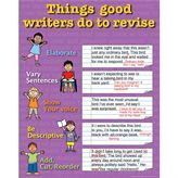Things Good Writers Do To Revise Poster