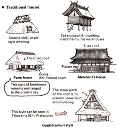 """Japanese Architecture """"The distinctive feature of a traditional Japanese building is the way in which the house is open to nature. The main materials used are wood, earth, and paper, and the construction spreads out sideways rather than upwards. Cultural Architecture, Architecture Du Japon, Architecture Sketchbook, Vernacular Architecture, Architecture Old, Victorian Architecture, Architecture Portfolio, Japanese Tea House, Traditional Japanese House"""
