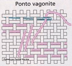 Facilite Sua Arte: Vagonite 2 - Passo - Material e Pontos Embroidery Stitches Tutorial, Ribbon Embroidery, Embroidery Patterns, Huck Towels, Crochet Double, Swedish Weaving Patterns, Swedish Embroidery, Monks Cloth, Different Stitches