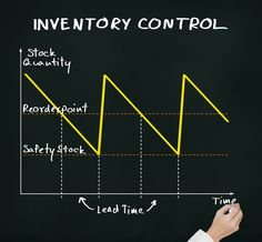 Inventory Optimisation Consultants Warehouse Management System, Inventory Management, Supply Chain, Lead Time, Stamps