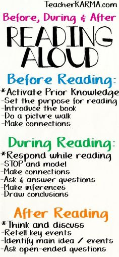"""FREE Reading Strategies & Printables What do your students do with their brains while they are reading? I hope the answer isn't """"nothing! For some great reading strategies over what your kiddos need to be thinking about. Before Reading Durin Reading Lessons, Reading Resources, Reading Skills, Teaching Reading, Guided Reading, Reading Aloud, Free Reading, Shared Reading, Reading Process"""