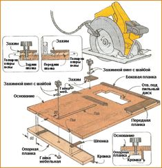 New Woodworking Joinery Table Saw Ideas Used Woodworking Machinery, Woodworking Furniture Plans, Small Woodworking Projects, Japanese Woodworking, Woodworking Skills, Woodworking Tools, Diy Projects Plans, Wood Shop Projects, Building A Workbench