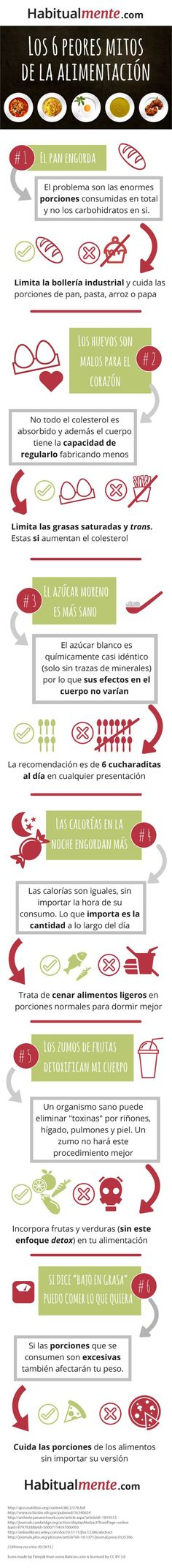 Los 6 peores mitos de la alimentación. #alimentación #infografía