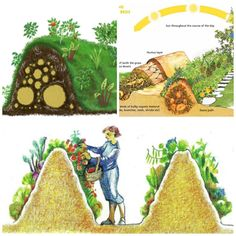 """Permaculture gardening - Hügelkultur (German, meaning """"hill culture"""" or """"mound culture"""") is the garden concept of building raised beds over decaying wood piles"""