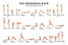 191 best yoga charts posters  infographics images  yoga