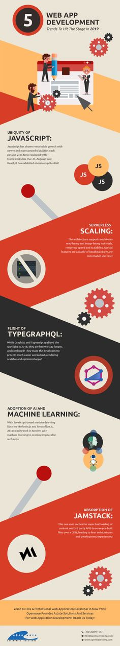 5 Web App Development Trends To Hit The Stage In 2019 Infographic Web Application Development, App Development, Orange Web, In 2019, Machine Learning, Online Business, Infographic, Stage, Web Design