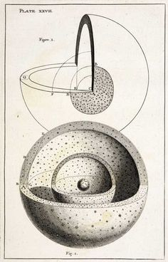 Thomas Wright, An Original Theory or New Hypothesis of the Universe