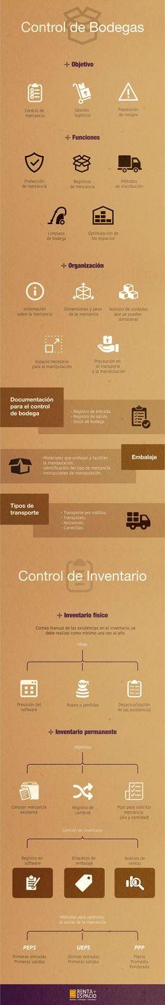 Control de bodega e inventario Renta Espacio