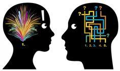 Neuromarketing: Was Online-Werbung erfolgreich macht - Mehr Infos zum Thema auch unter http://vslink.de/internetmarketing