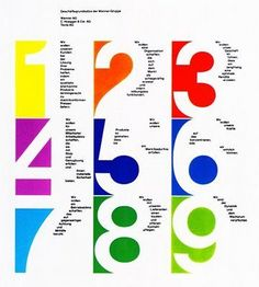 Another renown graphic designer, Armin Hofmann, famous for his Swiss-Style posters with their beautiful utilization of typograp. Typography Poster, Typography Design, Lettering, Gig Poster, Helmut Schmid, Hierarchy Design, Armin Hofmann, Number Graphic, Paula Scher
