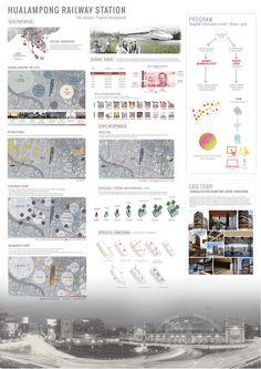 praewpailin.srisangnam — Site analysis and development program: Bangkok...