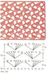 Risultati immagini per uncinetto punti traforati schemi