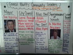 Kirbys 3rd Grade Korner: Community Services and Leaders  This list was made to be specific to our own community instead of the land of far away that our Social Studies book used.