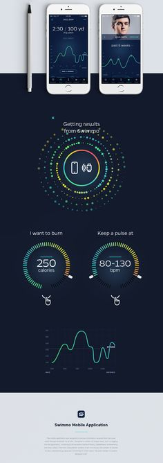 Swimmo Smart Watch - App and Website on Behance #mobile #mobileapp #appdesign #laurentgallen