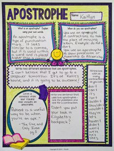 Punctuation and Types of Sentences Concept Posters - great for summative assessment (rubric and success criteria included).