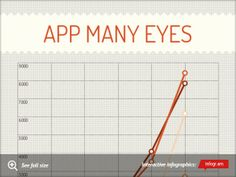 Infographic: App Many eyes -