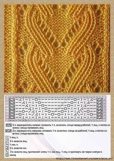 Herzmuster stricken großes Muster – Awesome Knitting Ideas and Newest Knitting Models Lace Knitting Stitches, Lace Knitting Patterns, Knitting Charts, Lace Patterns, Easy Knitting, Knitting Designs, Stitch Patterns, Remove Mold, Basic Sewing