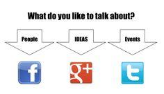 Social Flavors