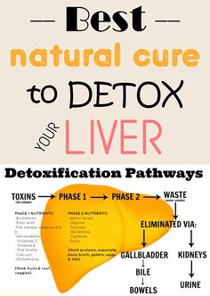 Best natural cure to detox your liver - 101BeautyTips.org