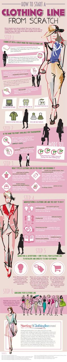 How to Start a Clothing Line From Scratch Infographic. #clothingline #fashion #howto #business - shop.startingaclo...