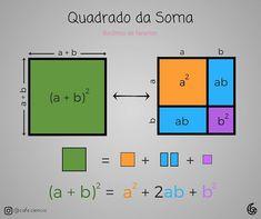 #quadrado #algebra #matematicabasica #vestibular #bhaskara #cafeciencia #exatas #concurso #mapamental #resumo #matematica Math Tutor, Teaching Math, Math For Kids, Fun Math, Maths Formula Book, Math Resources, Math Activities, Algebra Formulas, Logic Math