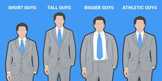 How to suit up for your individual body type.