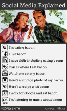 Social Media Explained Simply Using Bacon [infographic]. Bacon makes everything better - even explainations of social media . Social Media Humor, Le Social, Social Media Tips, Social Media Marketing, Social Networks, Social Media Explained, La Red, Just For Laughs, Marketing Digital
