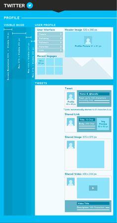 Guia completo de dimensões para perfis das redes sociais