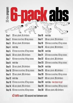 30 days program abs